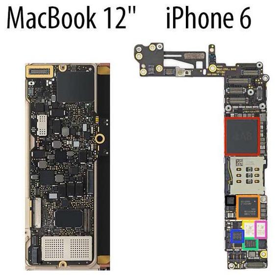 An ARM Mac